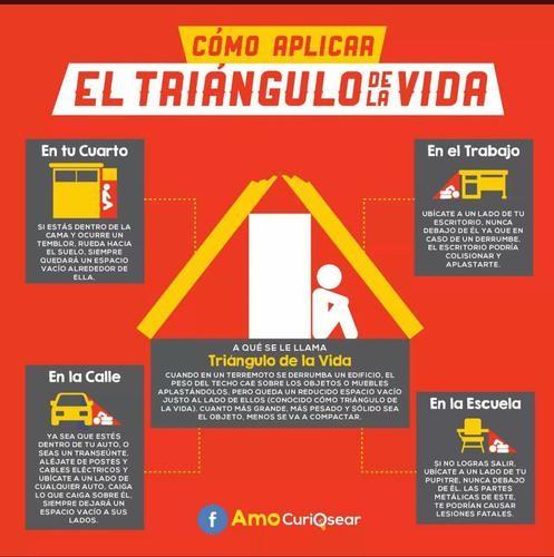 Qu hacer antes durante y despu s de un sismo greendates - Seguridad en tu casa ...